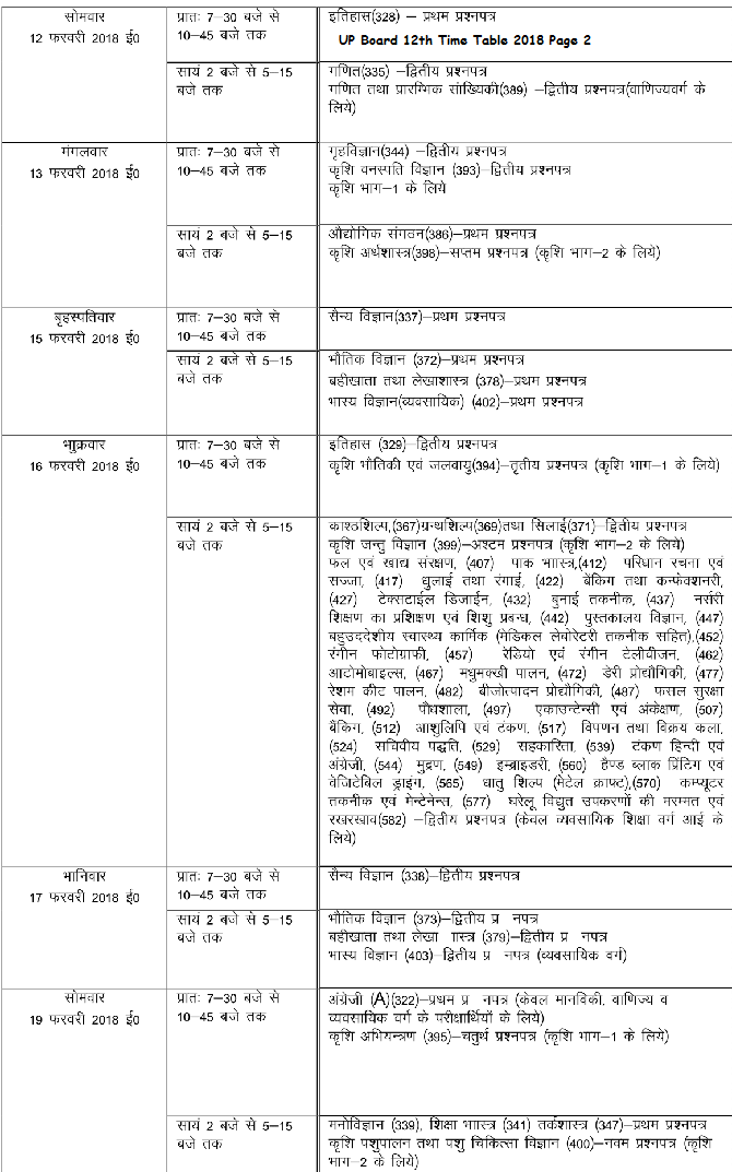 UP Board 12th Time Table 2018 Page 2