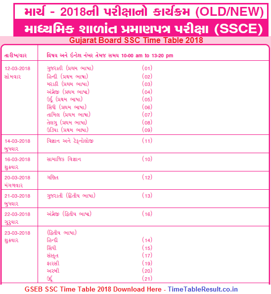 Gujarat Board SSC Time Table 2018