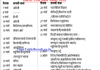 hbse 12th date sheet 2018