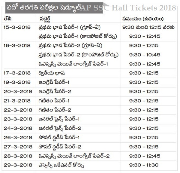 AP SSC Hall Tickets 2019