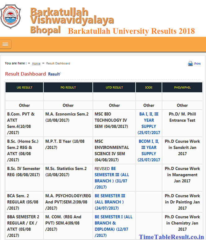 Barkatullah University Results 2018