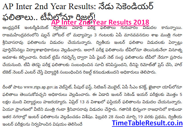 ap inter results 2019