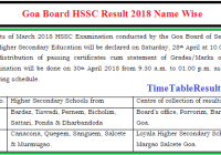 Goa Board HSSC Result 2018 Name Wise
