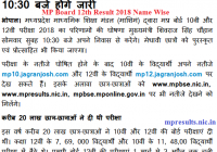MP Board 12th Result 2018 Name Wise