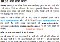 MP Board 12th Result 2019 Name Wise