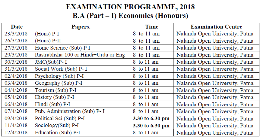 nalanda open university time table 2019